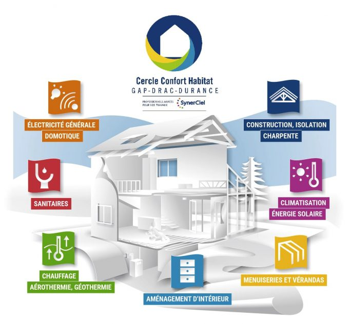 Plaquette / illustration groupement d'entreprises rénovation habitat